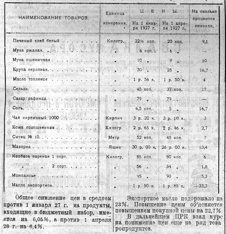 Вырезка из газеты 1927 года